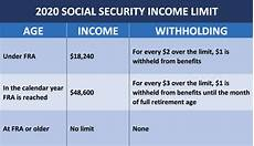 Social Security Benefits For Children The 4 Most