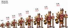 Barbarian King Upgrade Chart Barbarian King Level Analysis Guide
