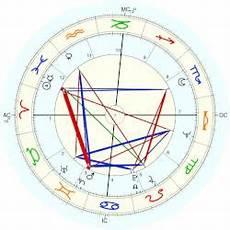 Raga Time Chart Manuel Raga Horoscope For Birth Date 14 March 1944 Born
