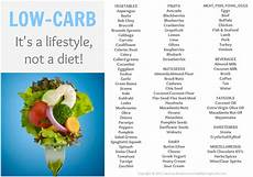 low carb beats low for weight loss arizona health spot