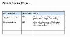 Team Status Report Template Project Status Report Template And Status Report Examples