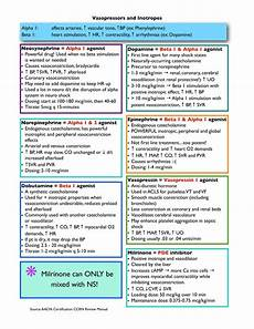 Vasopressor Chart Pin On Just Keep Learning Just Keep Learning