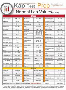 Lab Test Values Chart Pin On Health Amp Fitness