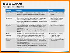 90 Day Action Plan Template 30 60 90 Day Sales Plan Template Business