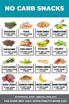 nearly no carb snacks diet food list no carb snacks no