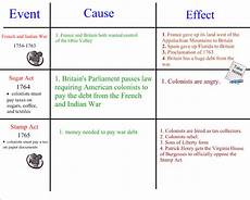 Cause And Effect Chart What Is Karma Gnostic Warrior Podcasts