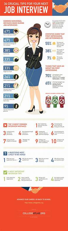 Tip For Job Interview 34 Crucial Tips For Your Next Job Interview Visual Ly