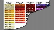Pantone To Ncs Conversion Chart Ral To Pantone Conversion Chart Www Imi21 Com
