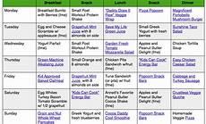 fitness magazine diet program diet plan