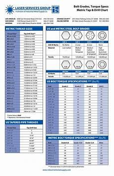 Bspt Thread Drill Size Chart 23 Printable Tap Drill Charts Pdf ᐅ Templatelab