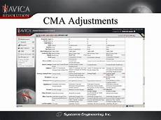Cma Adjustments Chart Navica Rev Presentation New