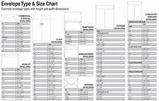 Green Envelope Size Chart The Office