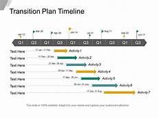 Transition Timeline Template Transition Plan Timeline Powerpoint Slide Background Image