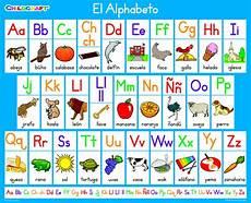 Spanish Alphabet Chart Printable Student Literacy Chart Set School Specialty Marketplace