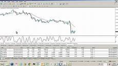 Statistical Arbitrage Statistical Arbitrage For Metatrader Mt4 Using Profiles