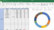 How To Make A Budget Sheet On Excel How To Make A Budget In Excel Our Simple Step By Step Guide