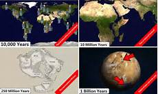 10 Years From Now Video Reveals What The World Be Like In One Billion Years