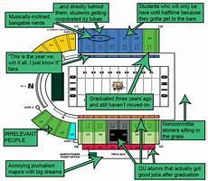 Stambaugh Stadium Concert Seating Chart Ysu Stambaugh Stadium Seating Chart Frameimage Org