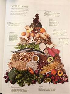 dr weil s anti inflammatory diet from whole living dec