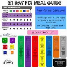 21 Day Fix Chart 21 Day Fix Program Smashinbeauty