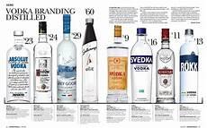 Liquor Bottle Sizes Chart Download 1440x900 Vodka Bottles Alcohol Infographics