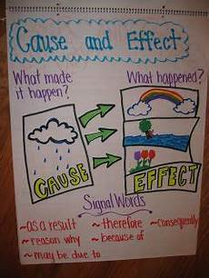 Cause And Effect Chart Anchor Charts Ela In The Middle