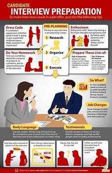 First Job Interview Tips Infographic Interview Preparation