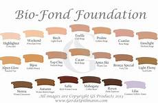 Ricci Foundation Colour Chart How Do I Make My Foundation Look Flawless Gs Beauty Blog