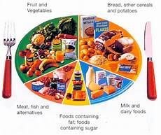 Perfect Health Diet Food Chart Height Weight Amp Calorie Charts