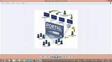 Web Portals What Is Web Portal Youtube
