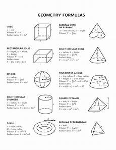 Geometric Formula Geometry Maths Formula Lessons Online India My Solution Guru