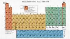 tavola peiodica lezione 1 tavola periodica