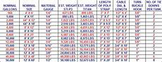 8000 Gallon Underground Tank Chart Eaton Sales Service Above Ground Storage Tank Fuel