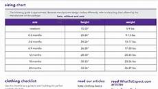 Clothes Baby Size Chart Baby Clothes Size Charts By Brand January 2015 Page