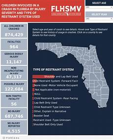 Florida Vehicle Lighting Laws Safety Belts And Child Restraints Florida Department Of