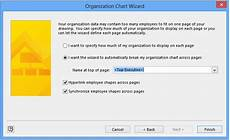 Sharepoint 2013 Org Chart From List Create An Organizational Chart With Sharepoint 2013