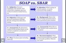 Chart Method Of Documentation Soap Vs Sbar Nursing School Survival Sbar Nursing