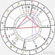 Hudson Birth Chart Kate Hudson Birth Chart Horoscope Date Of Birth Astro