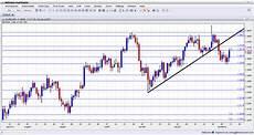 Forex Realtime Charts Live Chart Forex Eur Usd Pijigufoqow Web Fc2 Com