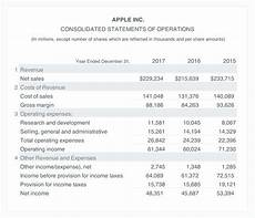 Income Statement Income Statement Example A Simple Guide Free Download