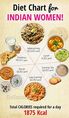 Diet Chart For Dinner Diet Chart For Indian Women For A Healthy Lifestyle