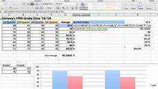 Create A Function In Excel How To Create A Nested Function In Excel Microsoft Excel
