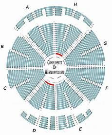 Nycb Theatre At Westbury Virtual Seating Chart 19 Beautiful Nycb Theatre At Westbury Seating Chart
