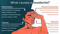 Dehydration Headache Location Chart Try These 9 Simple Headache Hacks For Fast Relief