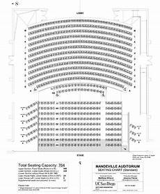 Cms Seating Chart Irvine Bowl Seating Map Elcho Table