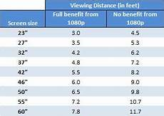 Tv Size Distance Chart Flat Panel Tv Buyer S Guide Techlicious