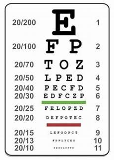 Free Printable Eye Chart Vision Test Eye Test In Dallas Texas Vision Screening Privia