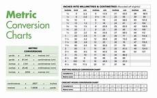 Standard To Metric Conversion Chart Metric Quotes Quotesgram