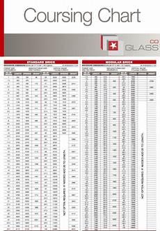 Modular Brick Size Chart Size Chart Glass Co Metro