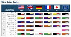 Wire Color Code Chart What Do The Thermocouple Wire Color Codes Mean